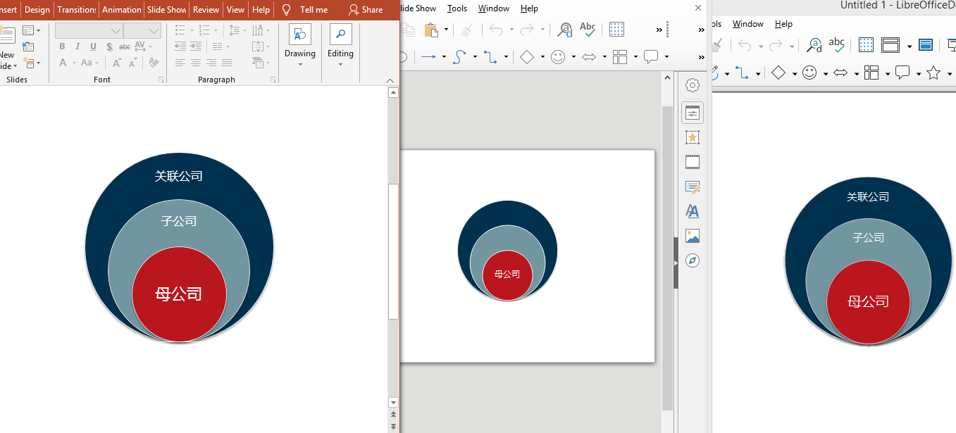 Improvements in LibreOffice's PowerPoint presentation support
